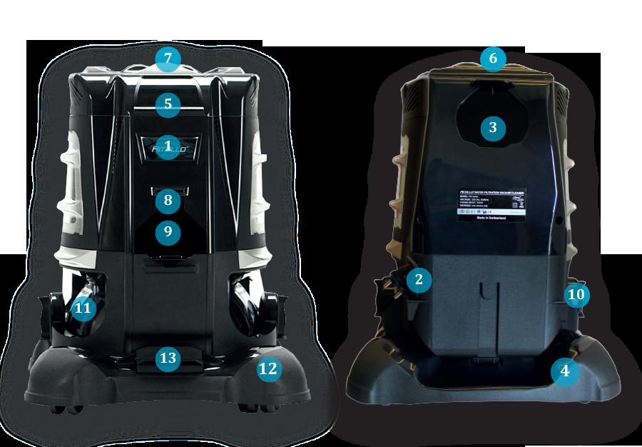 Le parti del purificatore d'aria ad acqua Ritello R2